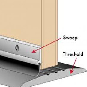 Closet Door Track
