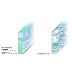 Tempered Glass 2