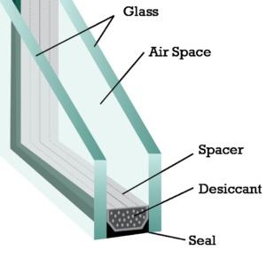 seal unit glass